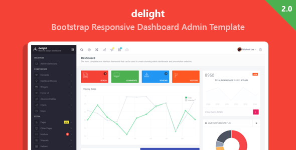 Delight - Responsive Bootstrap 3 Admin Template